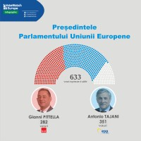 EP President final result Tajani, for Qvorum [draft1][18Jan2017]