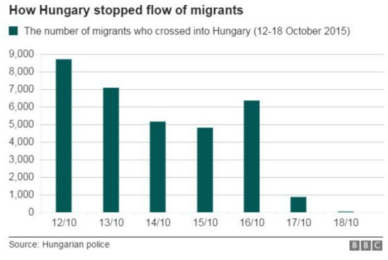 _86209971_hungarymigrants